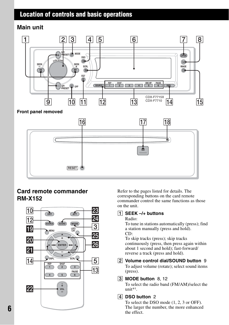 location of controls and basic operations main unit card remote rh manualsdir com Sony Cdx Gt550ui Sony Cdx Models