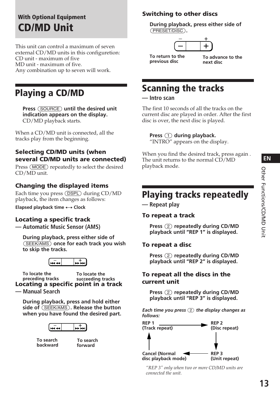 cd md unit scanning the tracks playing tracks repeatedly sony xr rh manualsdir com Sony DAV HDX576WF Manual Sony User Manual Guide
