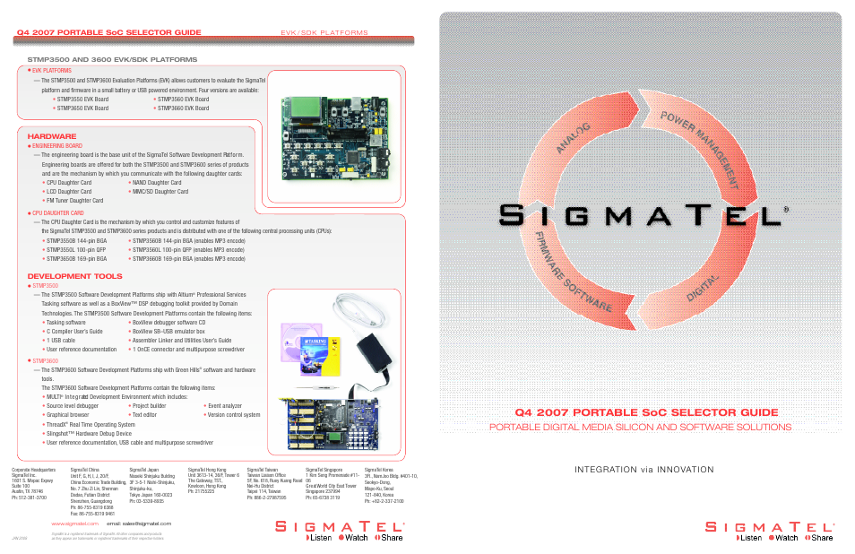 software stmp3500