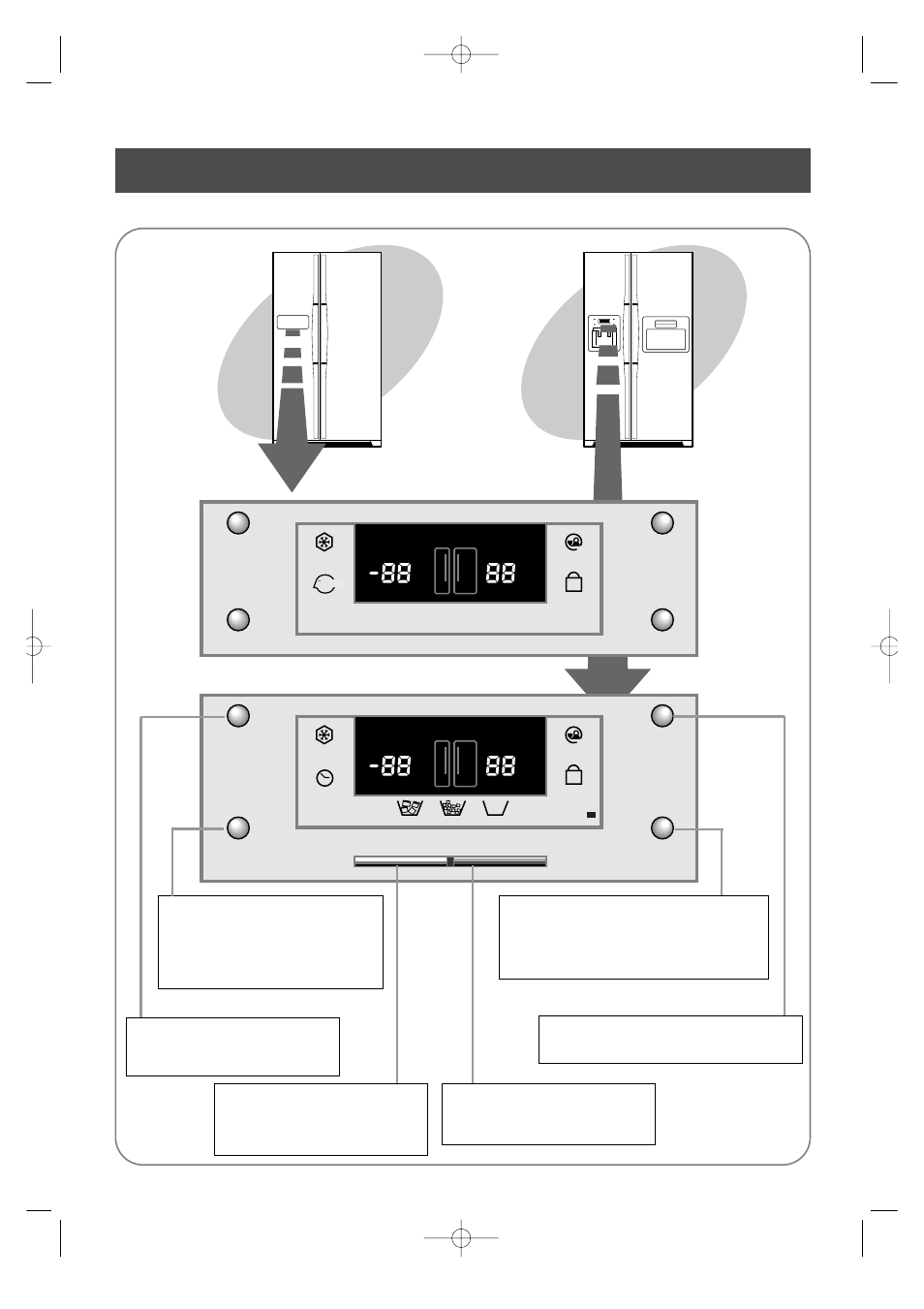 Front Control Panel Basic Model Model With Ice And Water Manual Guide