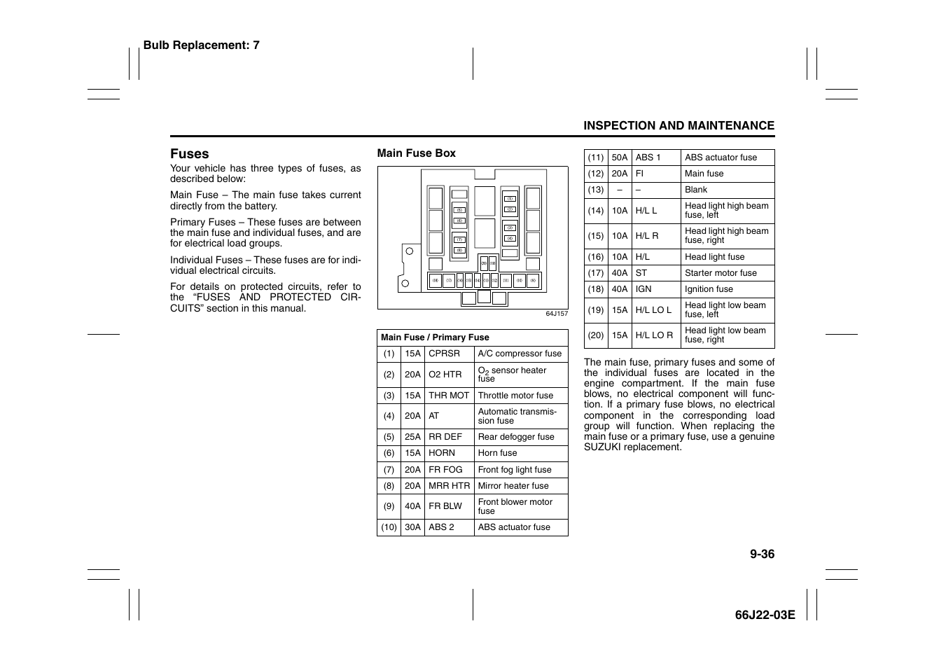 Service manual Manual For A 2002 Suzuki Vitara Fuse Guide