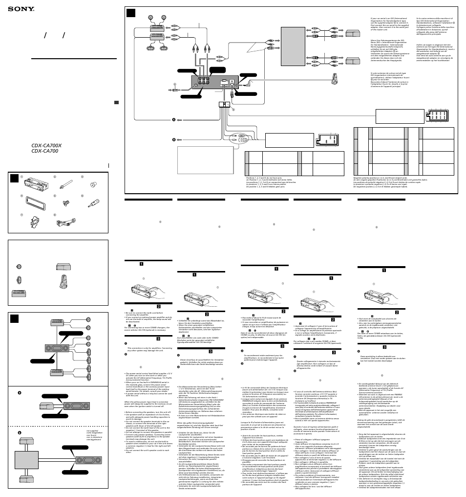 Sony Cdx Ca700x Wiring Diagram The Portal And Forum Of Xplod Car Stereo Manual Data Schema Rh 48 Danielmeidl De