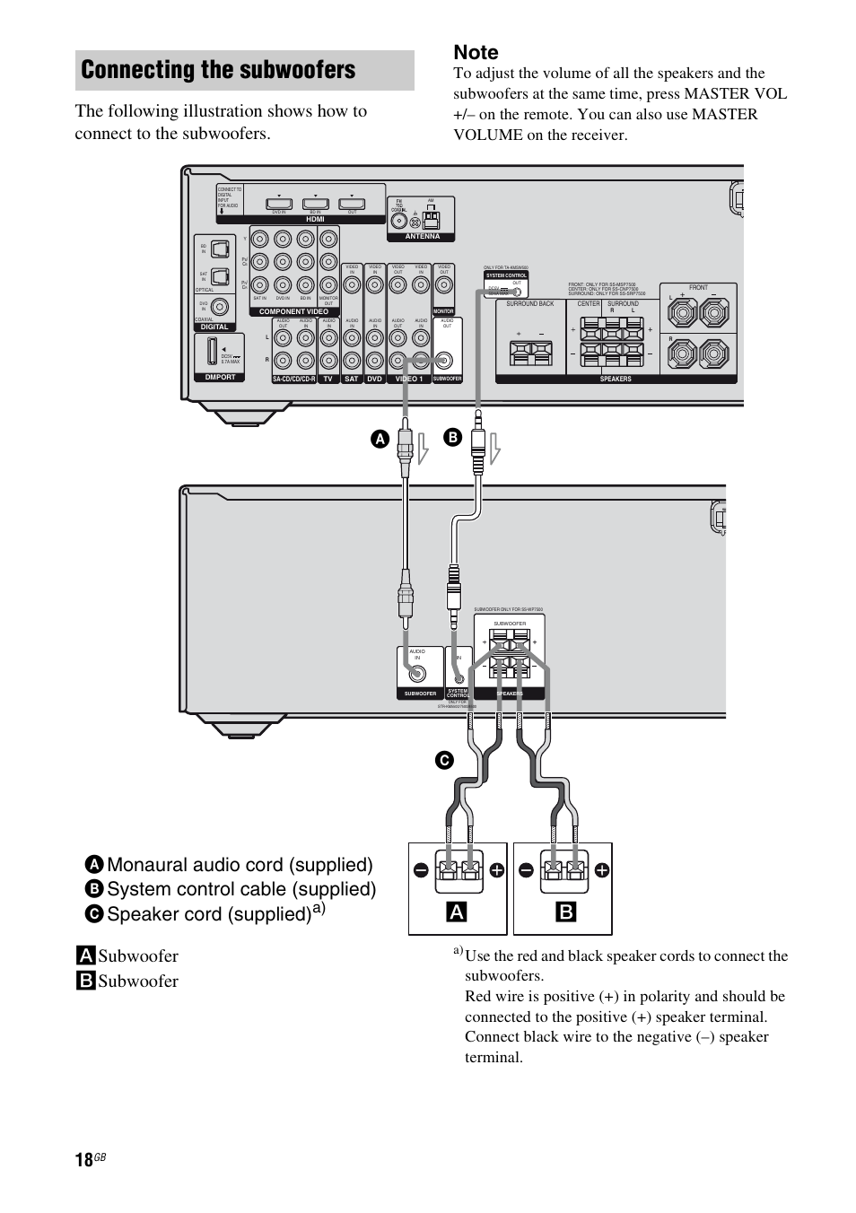 Sony Ht Ddw Wiring Diagram And Schematics Subwoofer Connecting The Subwoofers Asubwoofer Bsubwoofer Ddw5500 User Manual Page 18 76