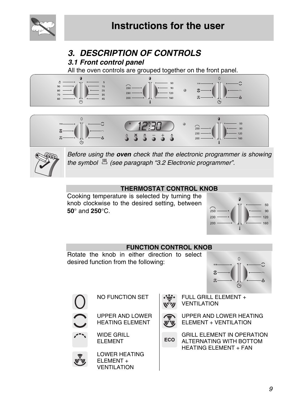 Description Of Controls 1 Front Control Panel Instructions For The User Smeg Sa250x 5 User Manual Page 7 24 Original Mode