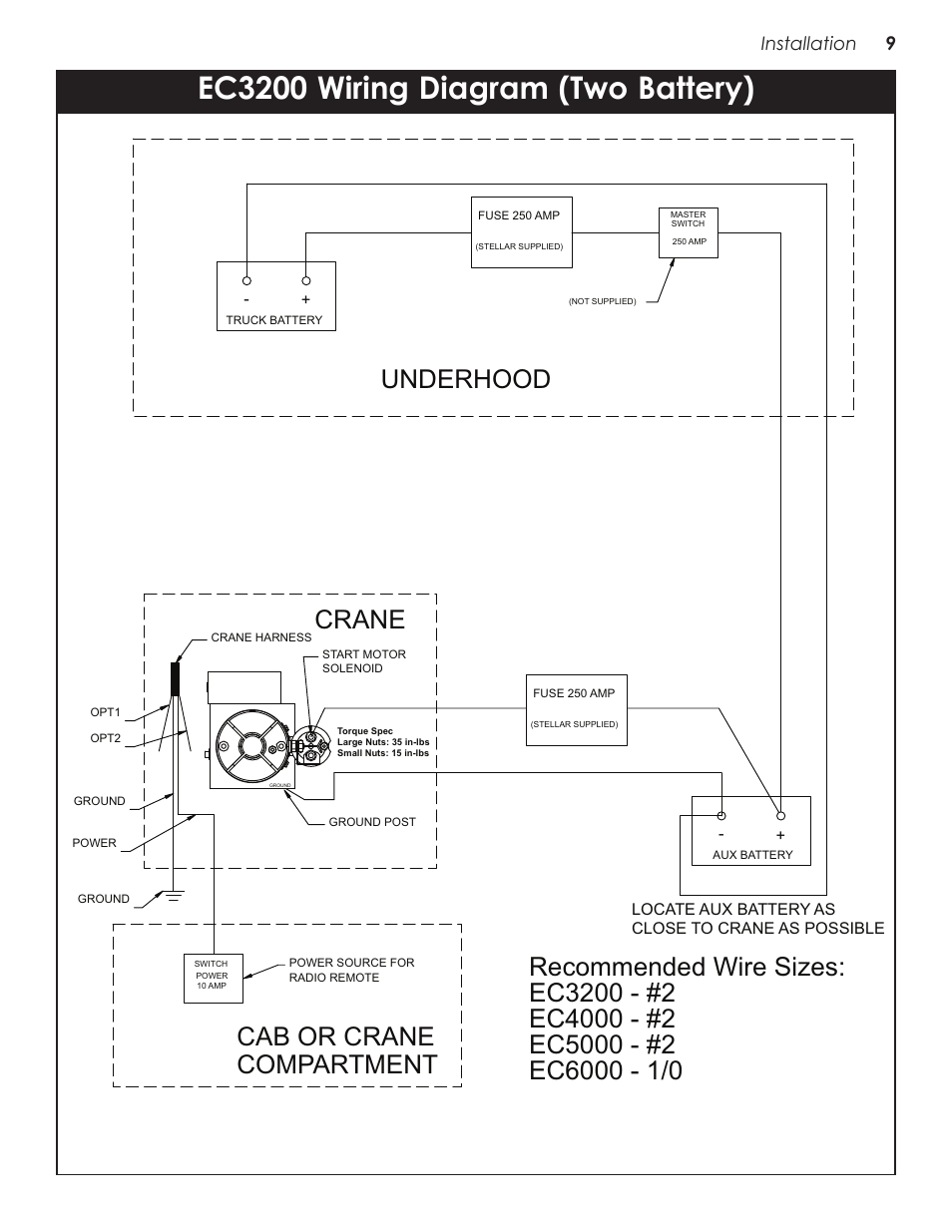 Ec3200    wiring       diagram     two battery   Ec3200    wiring       diagram     one battery   Underhood   Stellar
