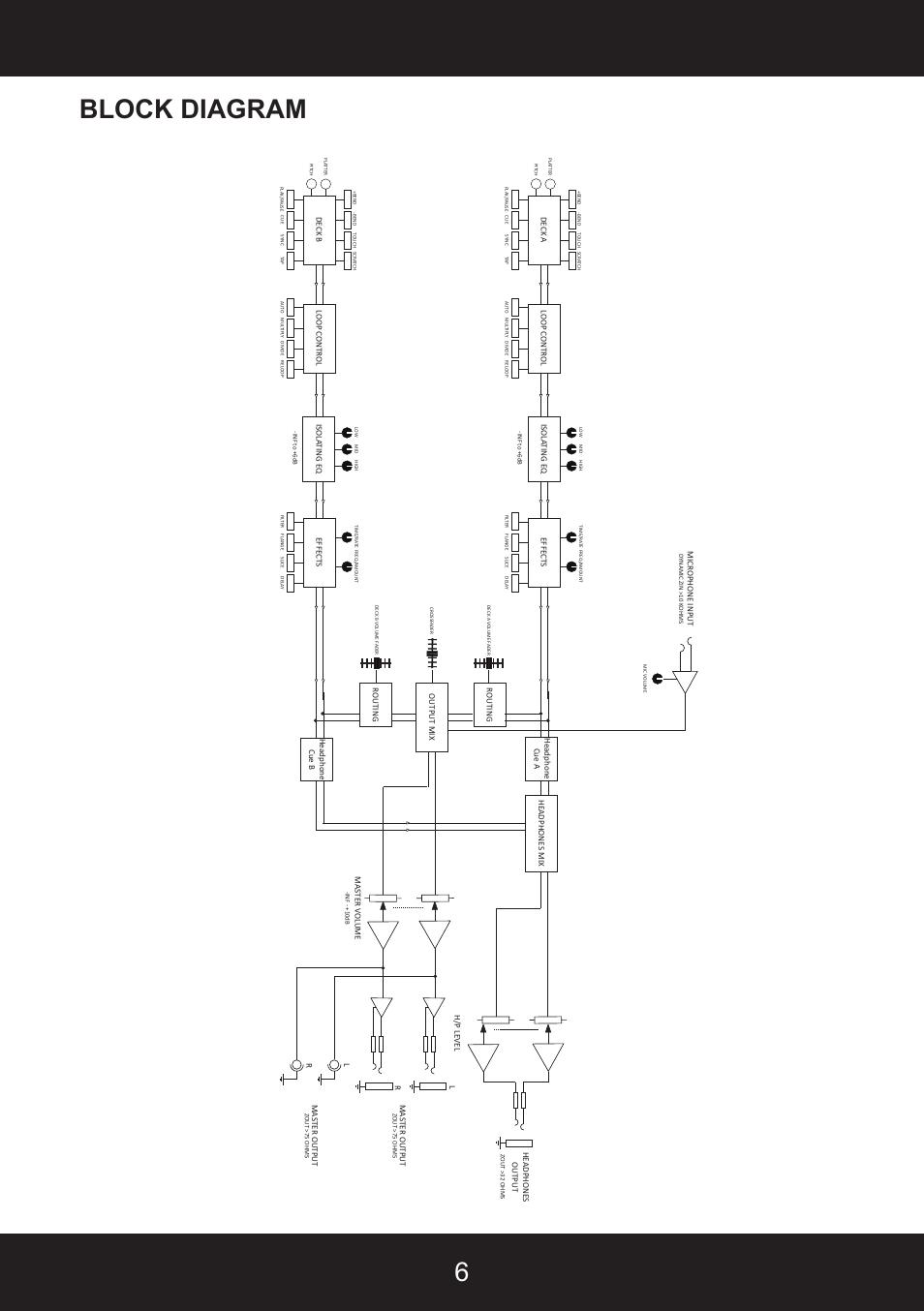 6block diagram