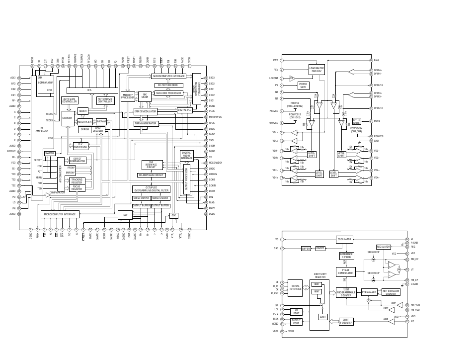 ic block diagrams | sony cdx-ca530x user manual | page 26 / 40