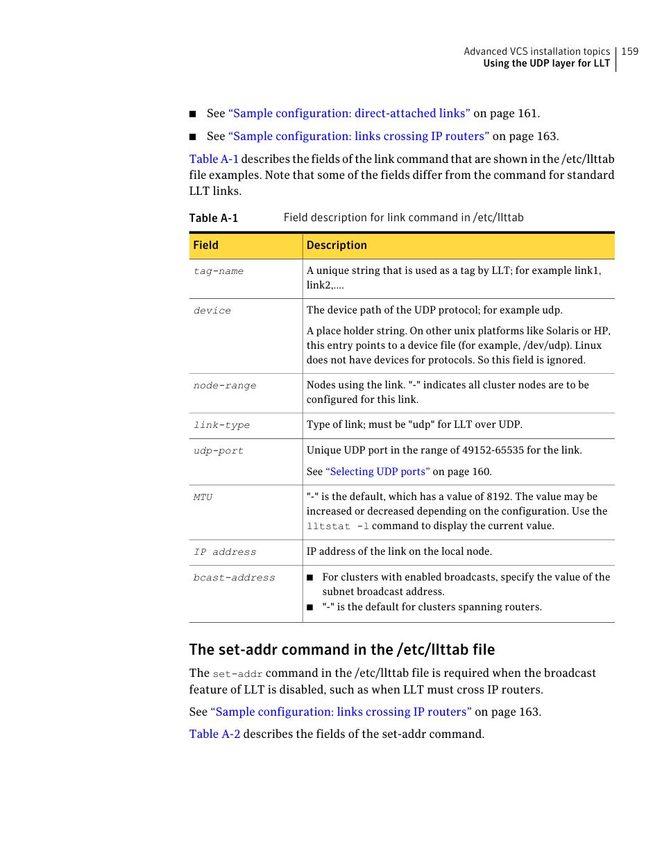 The set-addr command in the /etc/llttab file | Symantec