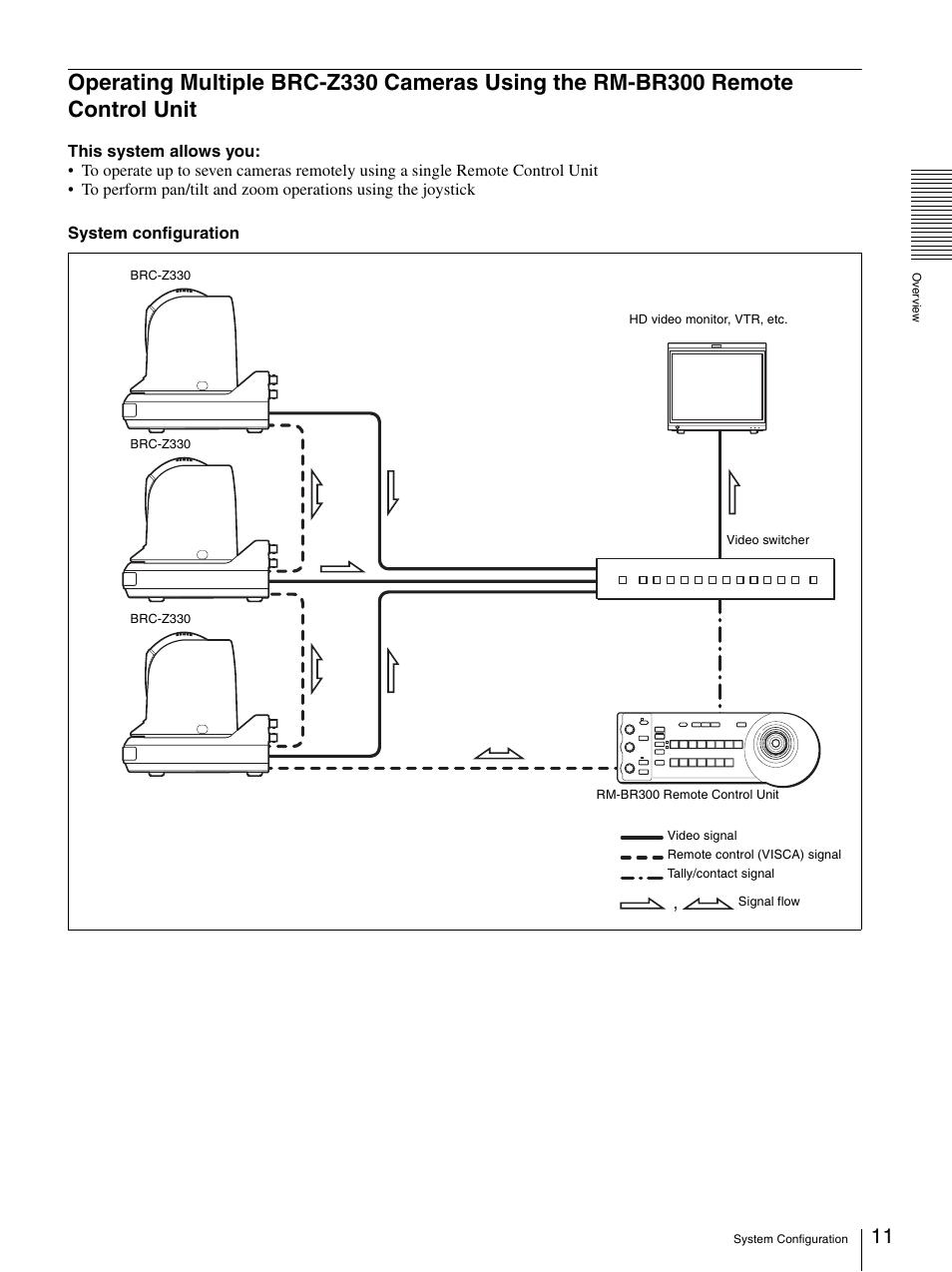 Rm br300 manual ebook.