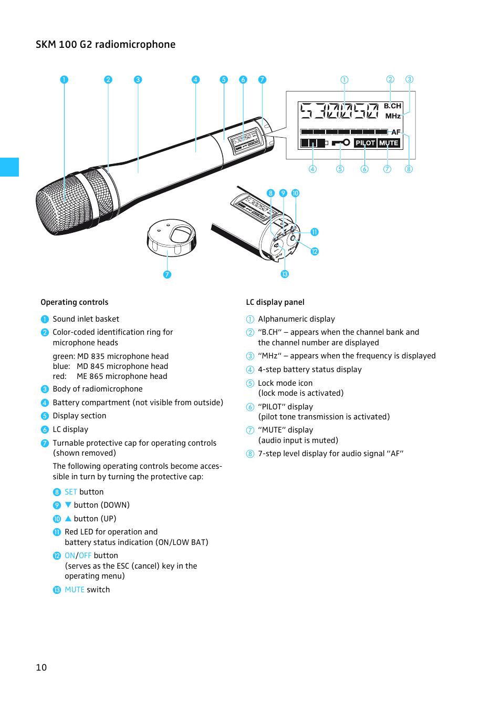 skm 100 g2 radiomicrophone sennheiser ew100 g2 user manual page rh manualsdir com sennheiser ew100 g2 manual pdf sennheiser ew 100 g2 manuale italiano