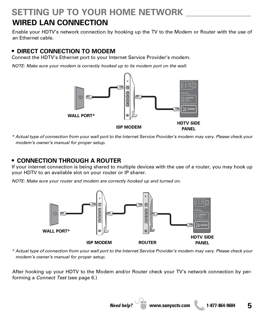 Setting Up To Your Home Network Wired Lan Connection Sanyo Net Ethernet Wiring For Dp47460 User Manual Page 5 20