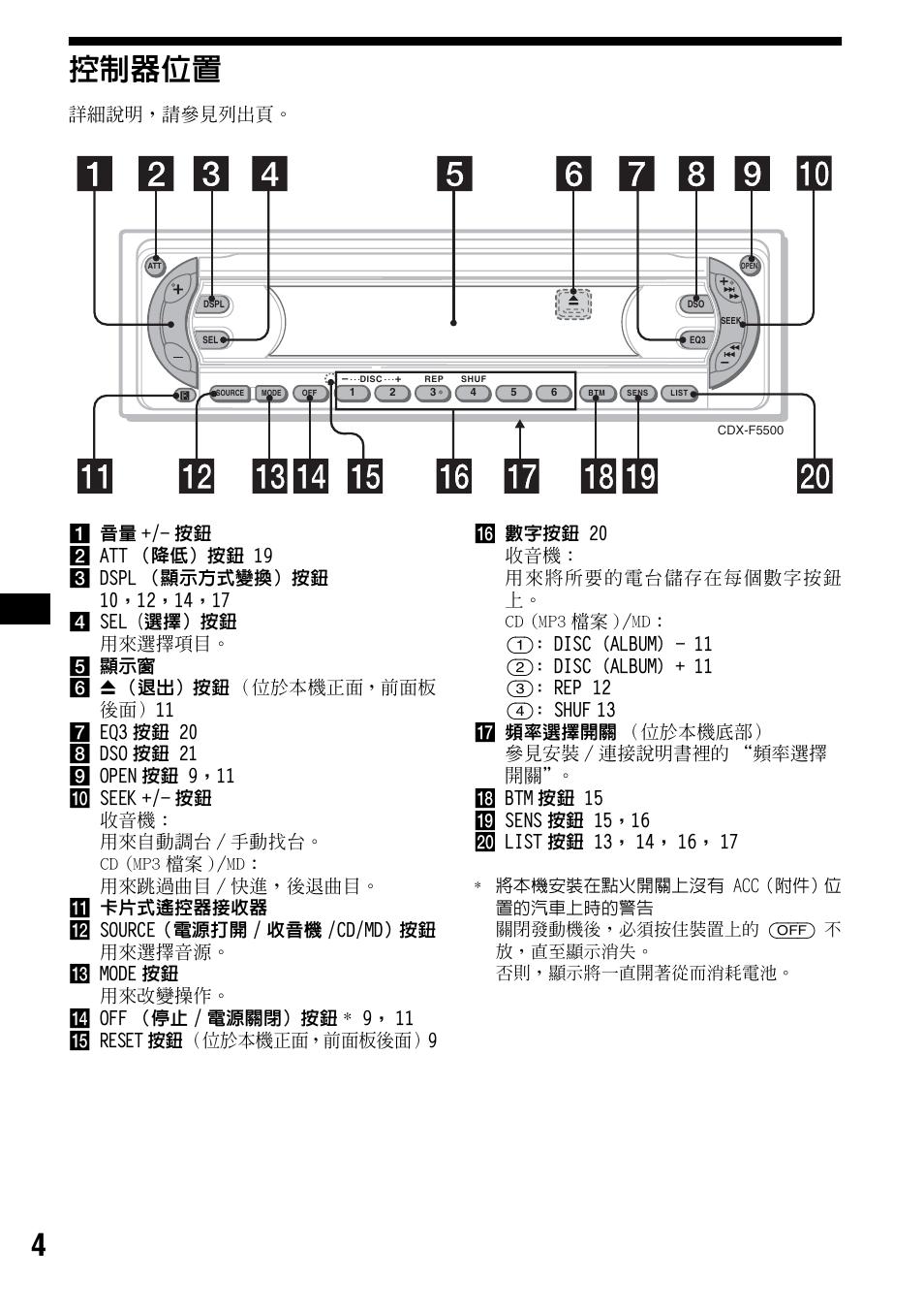 Sony Cdx F5500 Wiring Diagram   Wiring Liry Radio Wiring Diagram For Sony Cdx Fw on sony cdx-gt700hd, sony wiring harness colors, sony wire harness color codes, sony dvd wiring, sony m 610 wiring harness diagram, sony gt340 diagram, sony faceplate cd player cdx-gt, sony head unit wiring diagram, sony xplod car stereo, sony receiver wiring diagram, sony radio cdx-gt565up, sony stereo wire harness diagram, sony vaio laptop parts diagram, sony mex bt38uw, sony computer wiring, sony xav 61, sony cdx-gt57up ignition wire, sony xplod cdx-gt520, sony gt540ui no illumination wire, sony radio remote wire on blue,