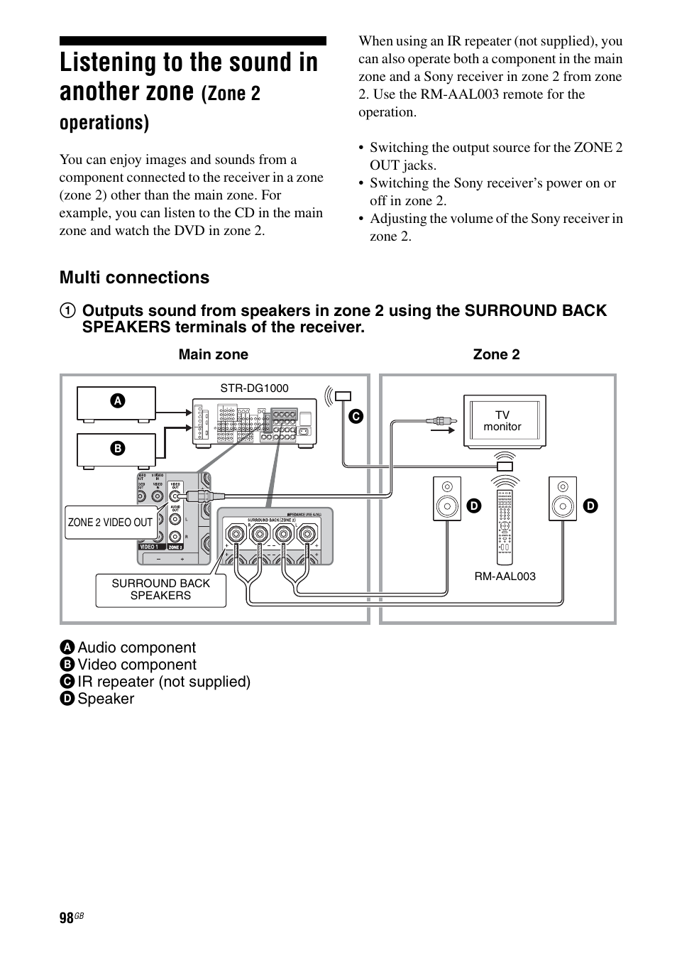 Listening to the sound in another zone, Zone 2 operations), E 98) | Multi connections | Sony STR-DG1000 User Manual | Page 98 / 123