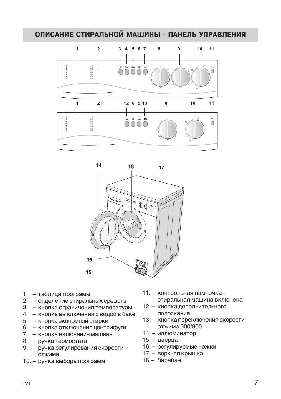инструкция на стиральную машинку автомат ардо
