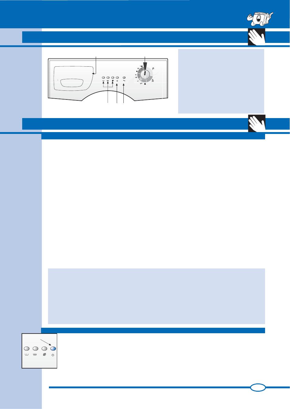 Simboli Lavatrice Significato Top Immagine Titolata Read Clothing