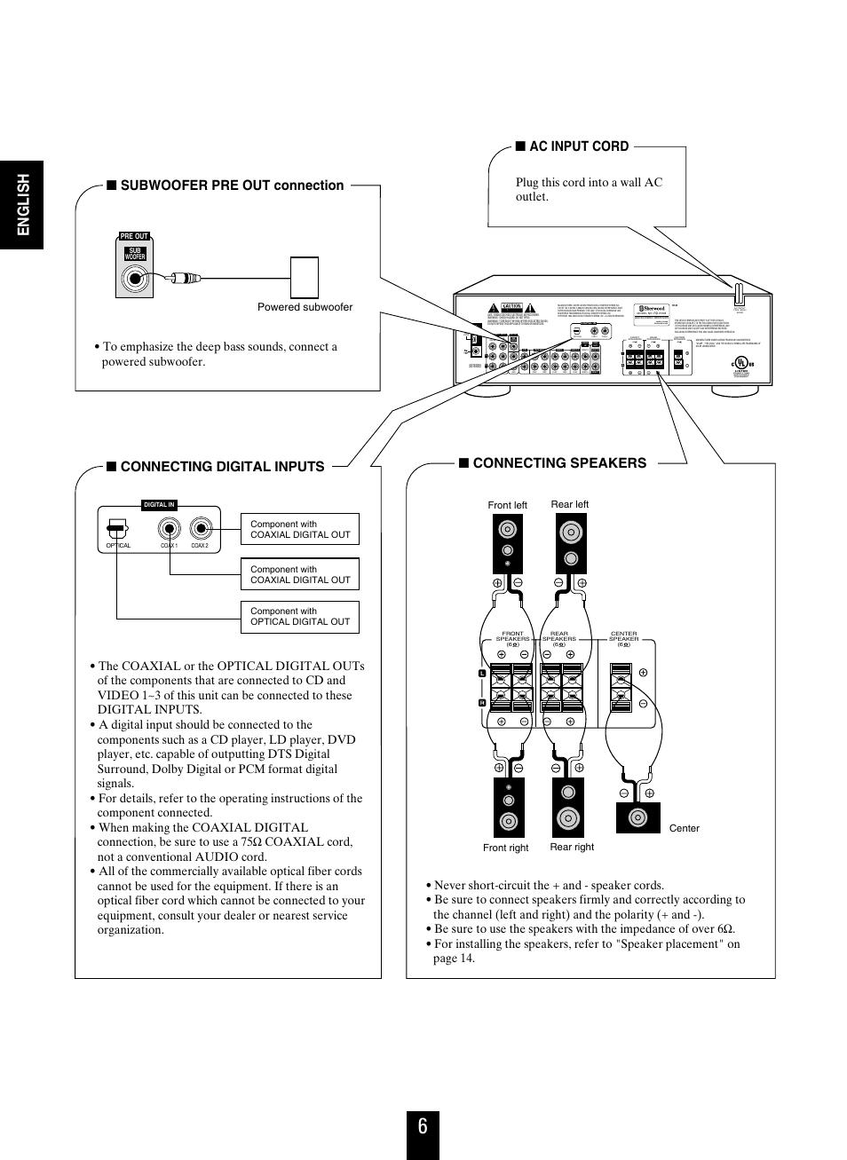 english connecting digital inputs connecting speakers sherwood rh manualsdir com