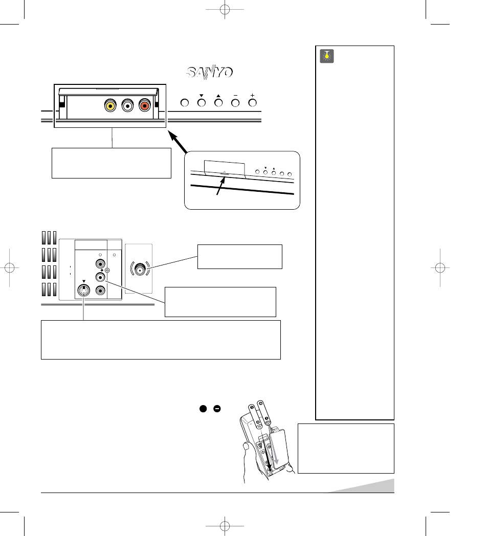 Sanyo-ds20930-service-manual. Html in hysicid. Github. Com   source.