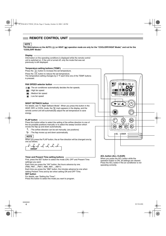 Remote Control Unit Sanyo Dc Inverter Split System Air