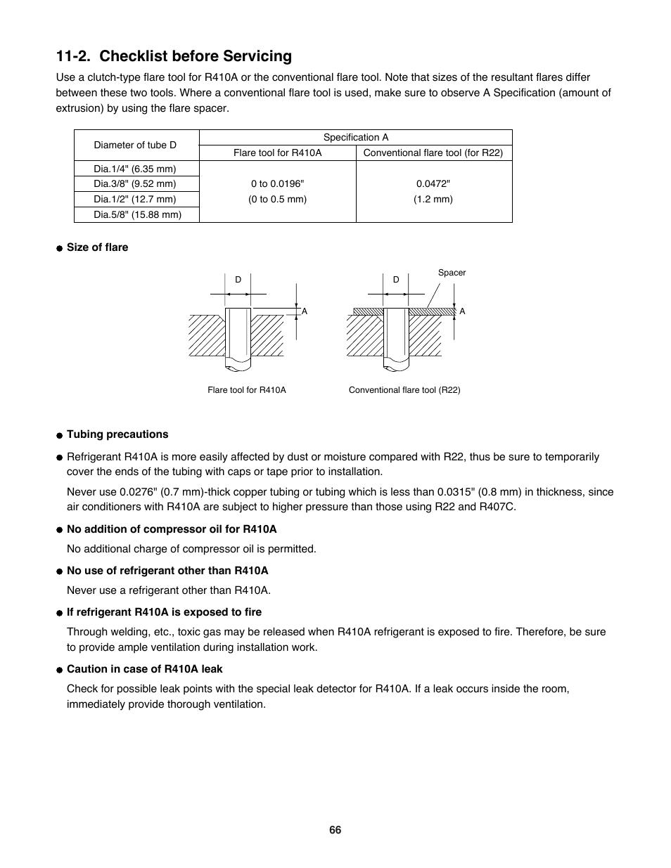 2  checklist before servicing   Sanyo DC INVERTER SPLIT SYSTEM AIR