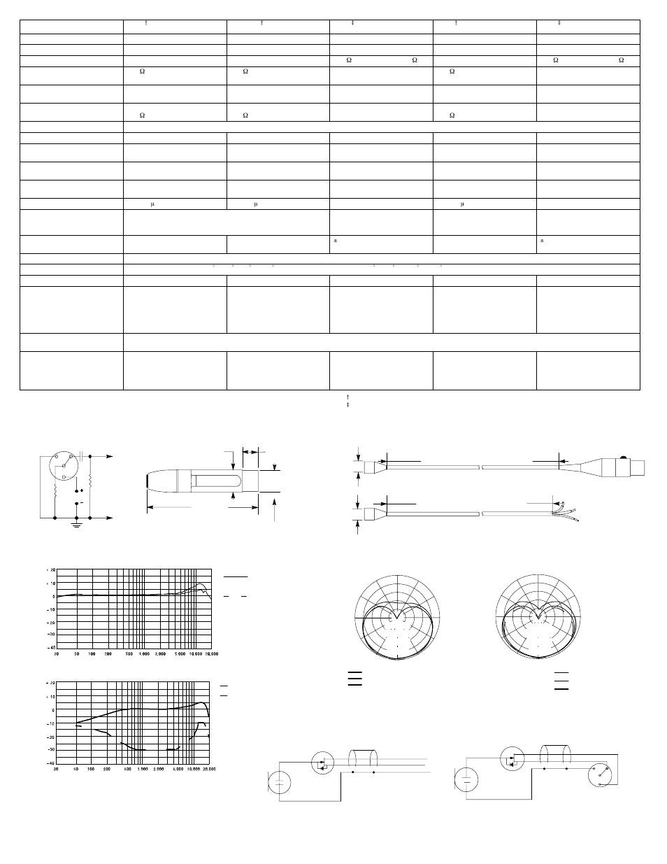 Shure Wl50 User Manual Page 2 Also For Wl51 Microphone 4 Pin Wiring Diagram