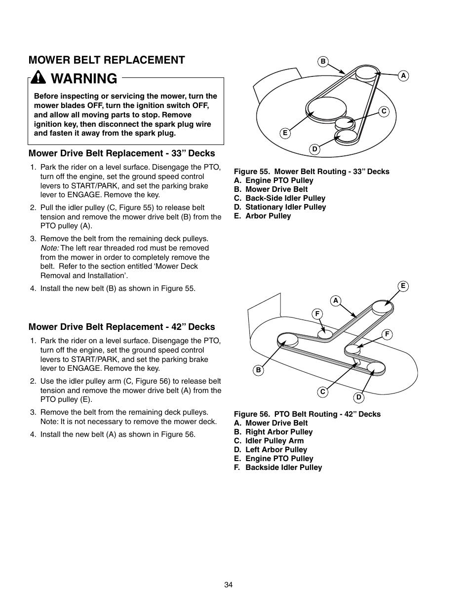 Snapper Mower Belt Replacement Diagram