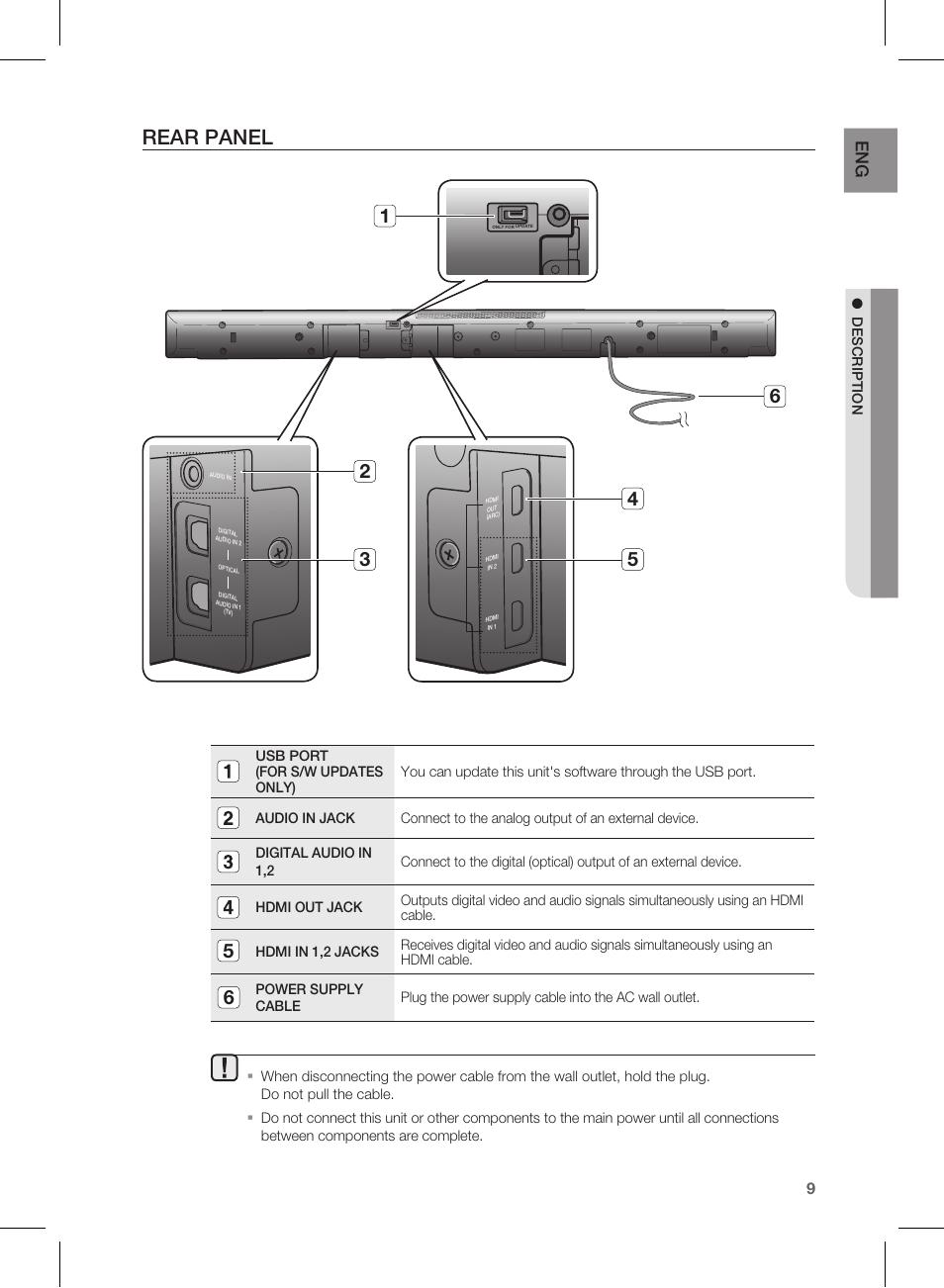 rear panel samsung hw d550 user manual page 9 25 original mode rh manualsdir com Samsung Sound Bar for TV HW-D550 Frequency Response