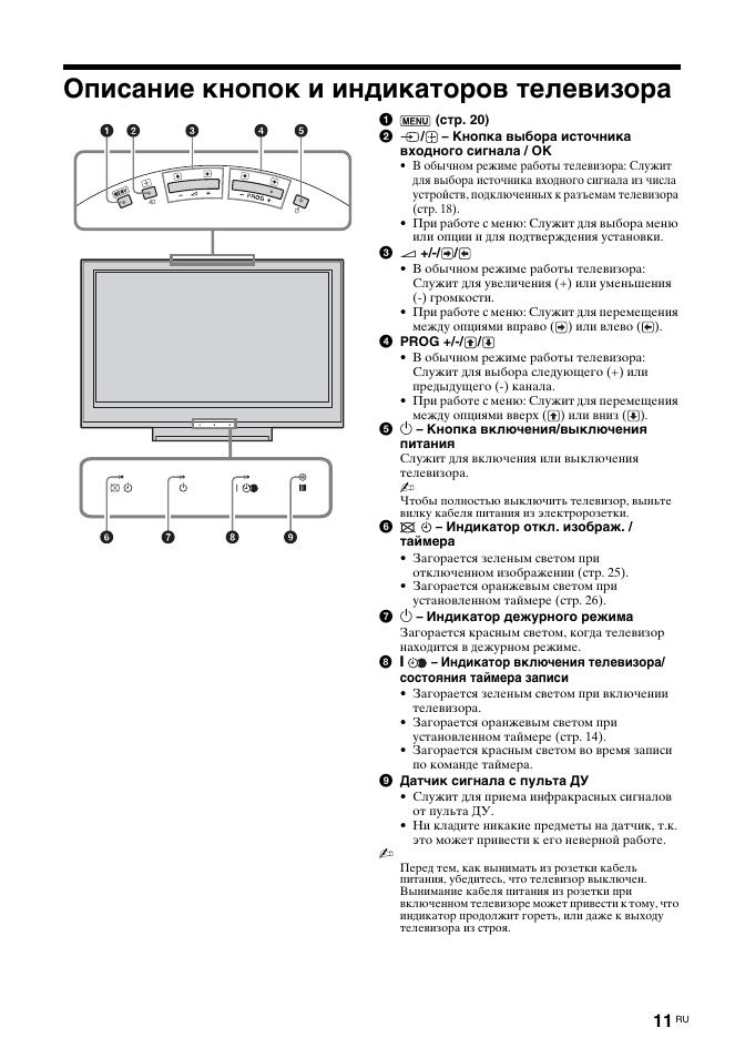 Телевизор Sony Bravia Инструкция Интернет