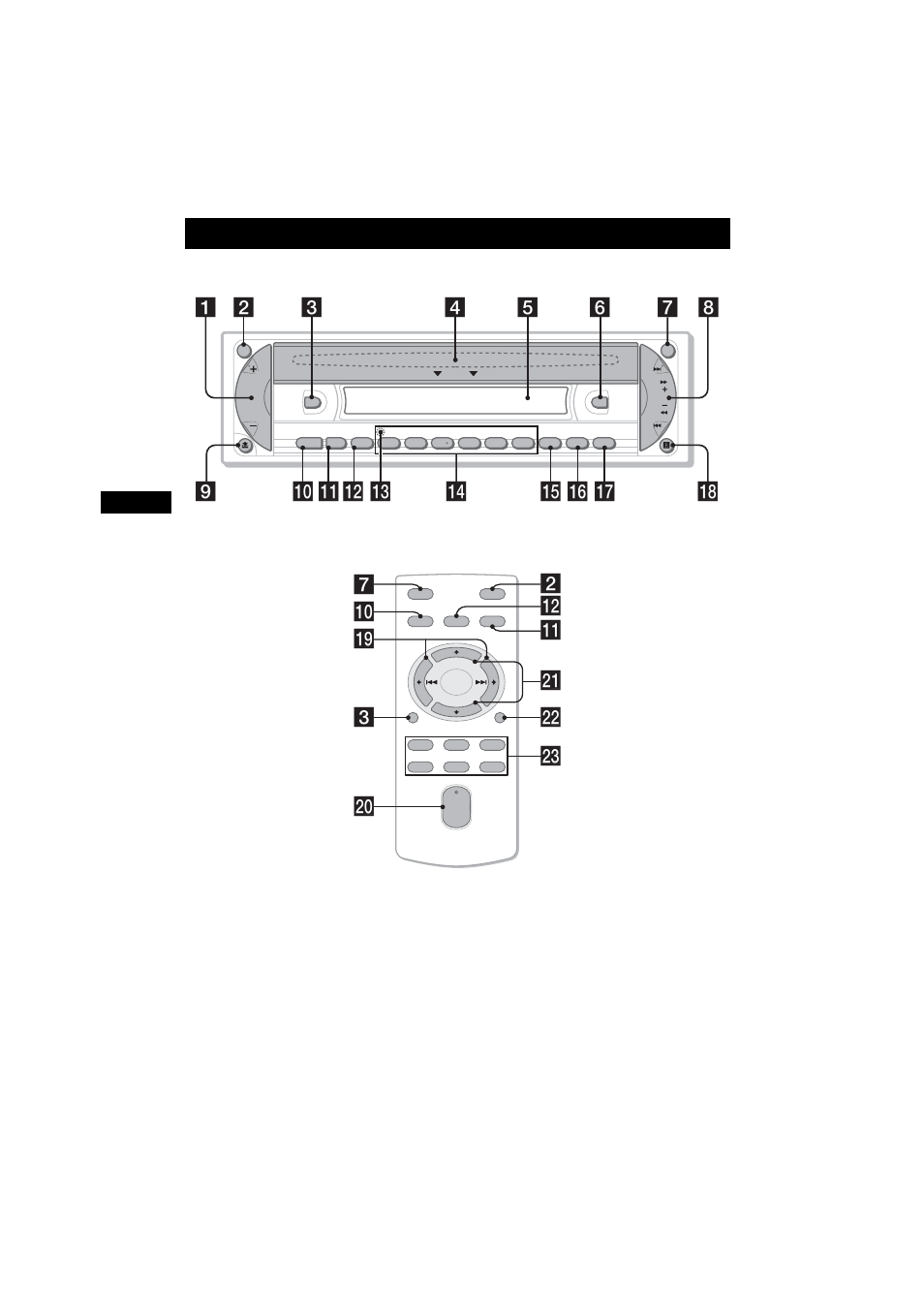 Sony Cdx R3350c Wiring Diagram And Schematics M60ui Hauptger T Kartenfernbenung Rm X151 R3350 User Manual Page