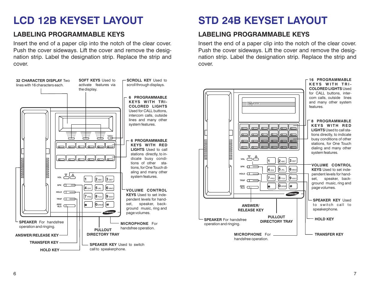 Std 24b keyset layout, Lcd 12b keyset layout, Labeling programmable keys    Samsung iDCS