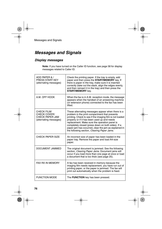 messages and signals display messages sharp ux p410 user manual rh manualsdir com Sharp Calculator 10 Key Clip Art