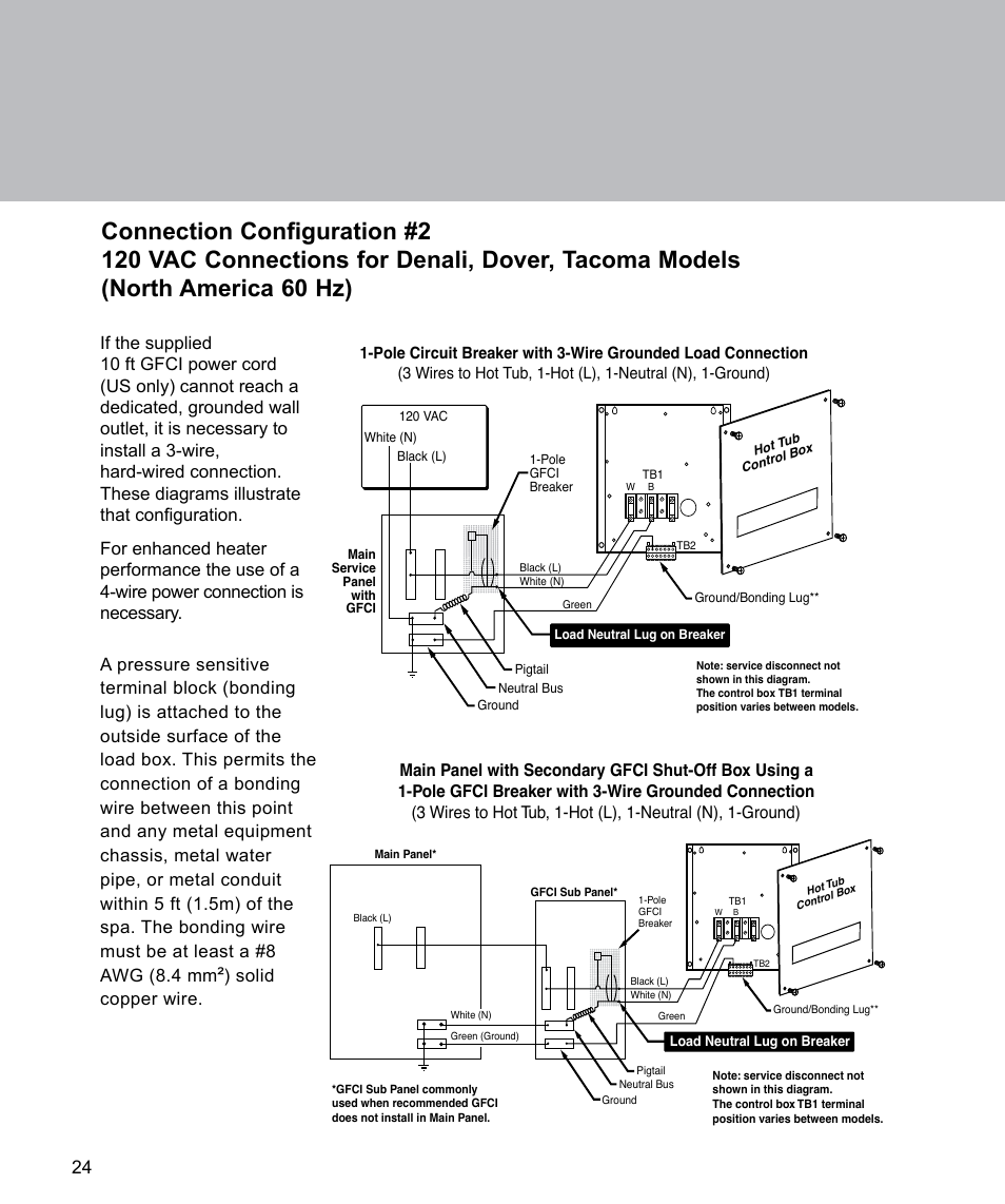 Connection Configuration 2 Solid Copper Wire Sundance Spas Outdoor Main Lug Electrical Wiring Diagrams 880 Series User Manual Page 26 32