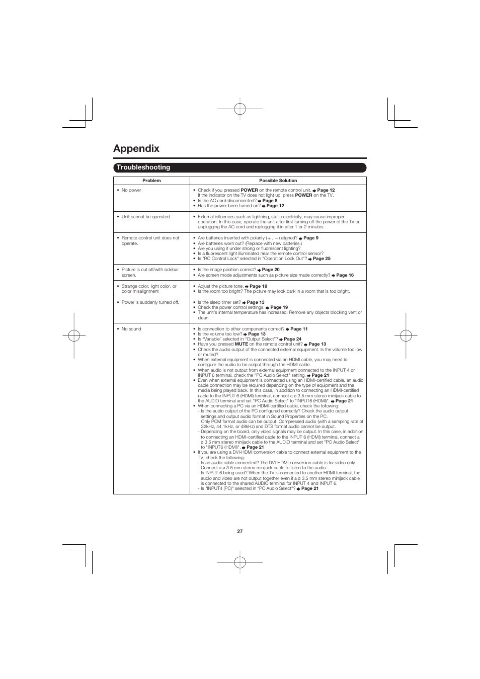 Appendix, Troubleshooting | Sharp AQUOS LC-40D68UT User Manual