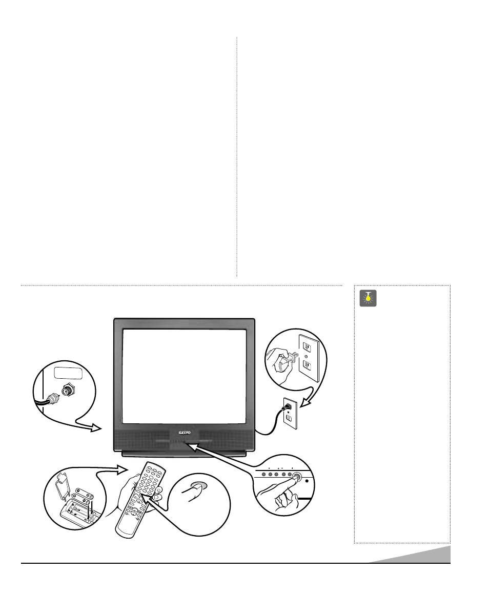 Features, Specifications, Basic setup | Sanyo DS31520 User
