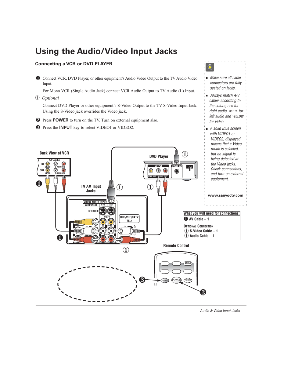 using the audio video input jacks quicktips connecting a vcr or rh manualsdir com Sanyo Model DP42740 Register Sanyo LED TV