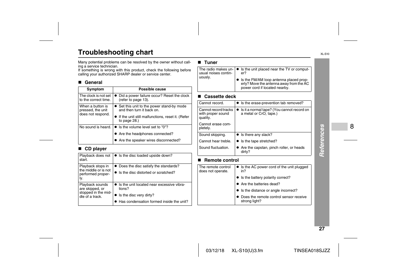 Troubleshooting chart, Referenc es | Sharp XL-S10 User