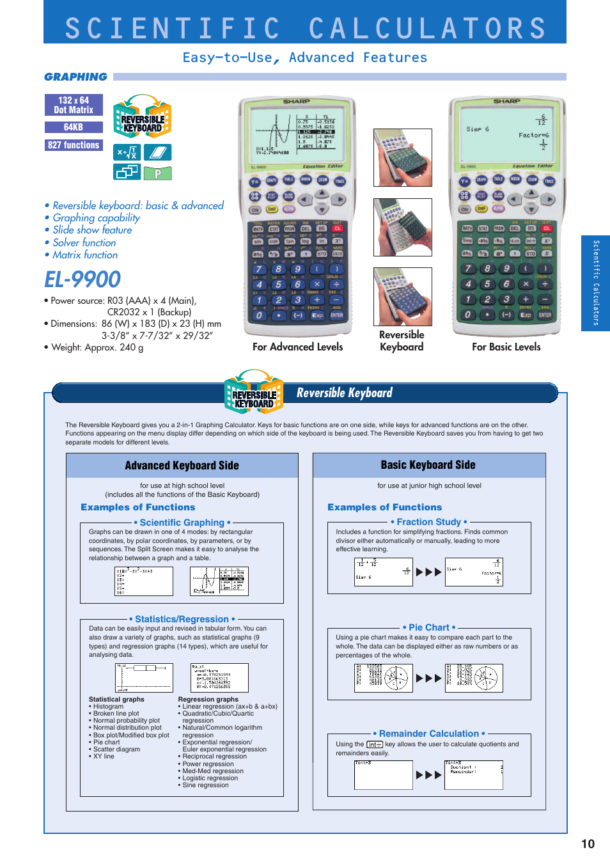 Scientific calculators, El-9900, Easy-to-use, advanced