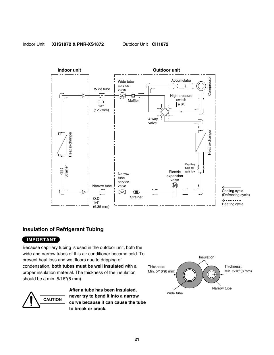 Insulation of refrigerant tubing | Sanyo DC Inverter Split System XHS1271 User  Manual | Page 21