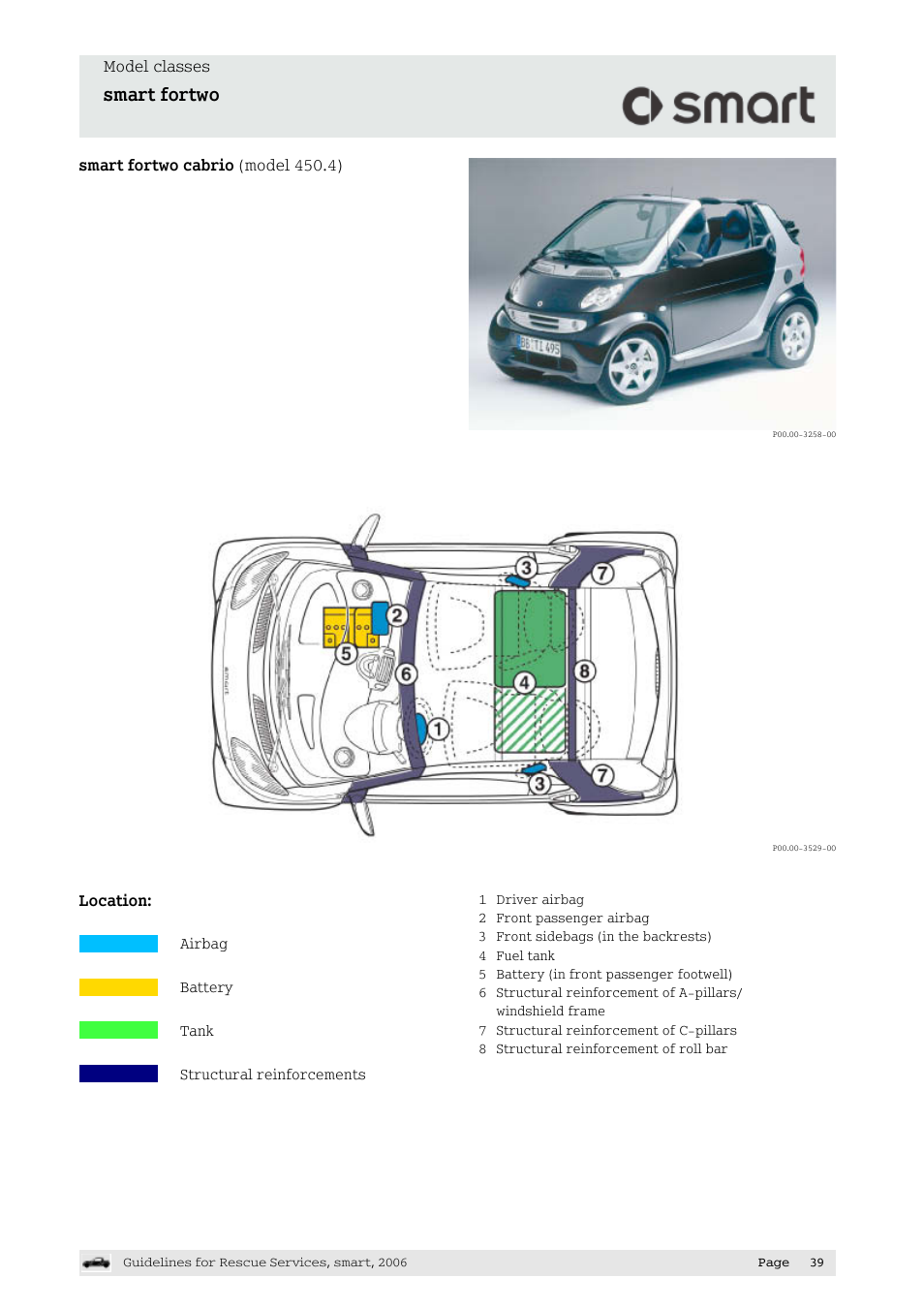 Smart Fortwo Technologies Forfour 454 User Manual Page 40 44