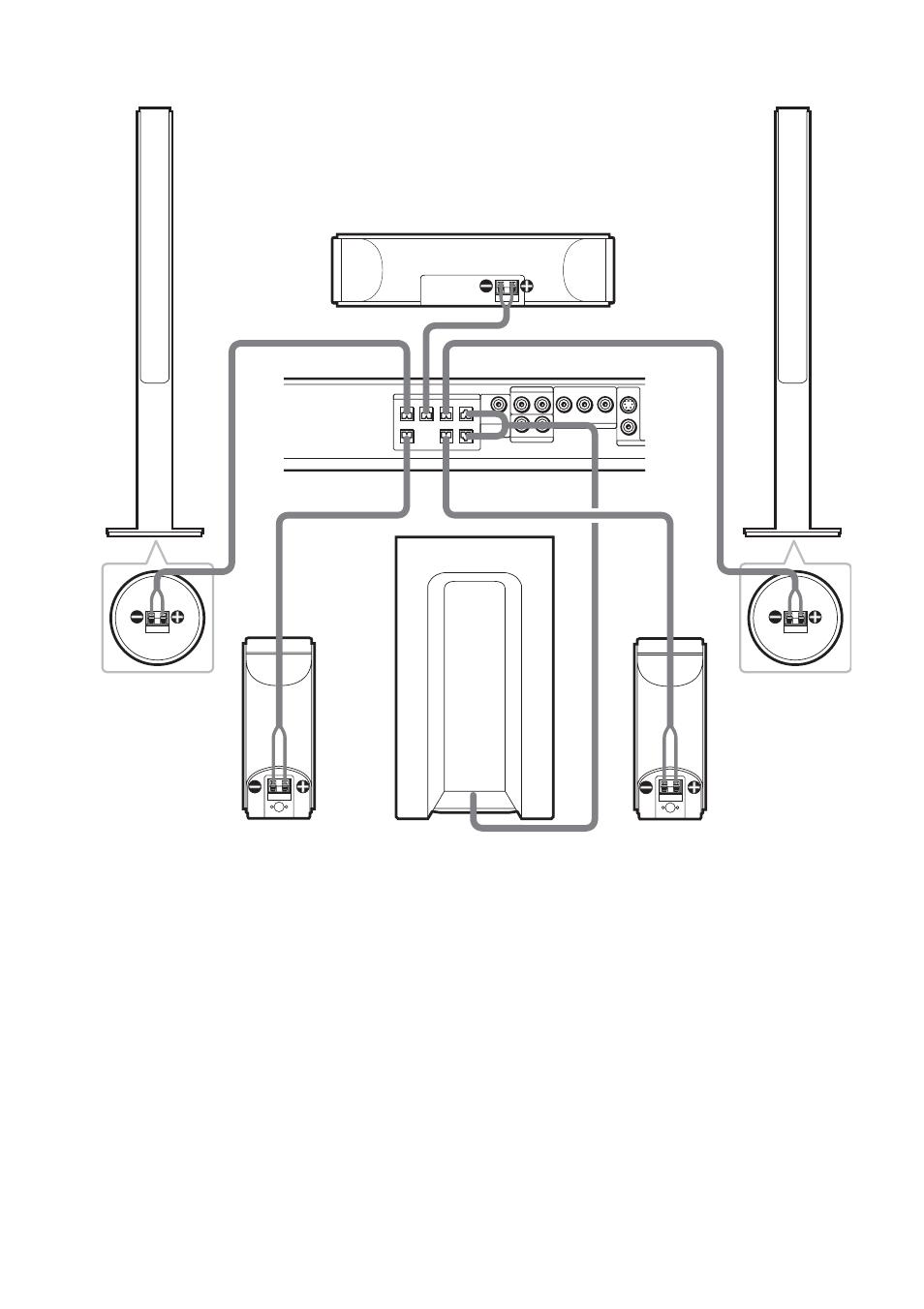 dav fr8 sony dav fr1 user manual page 16 108 original mode rh manualsdir com Sony DAV HDX500 Sony DAV HDX500