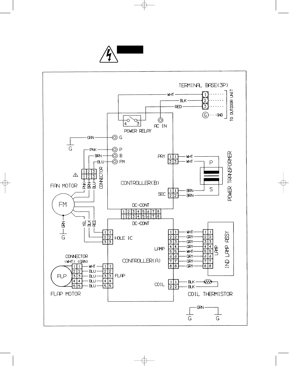 2  Electric Wiring Diagrams