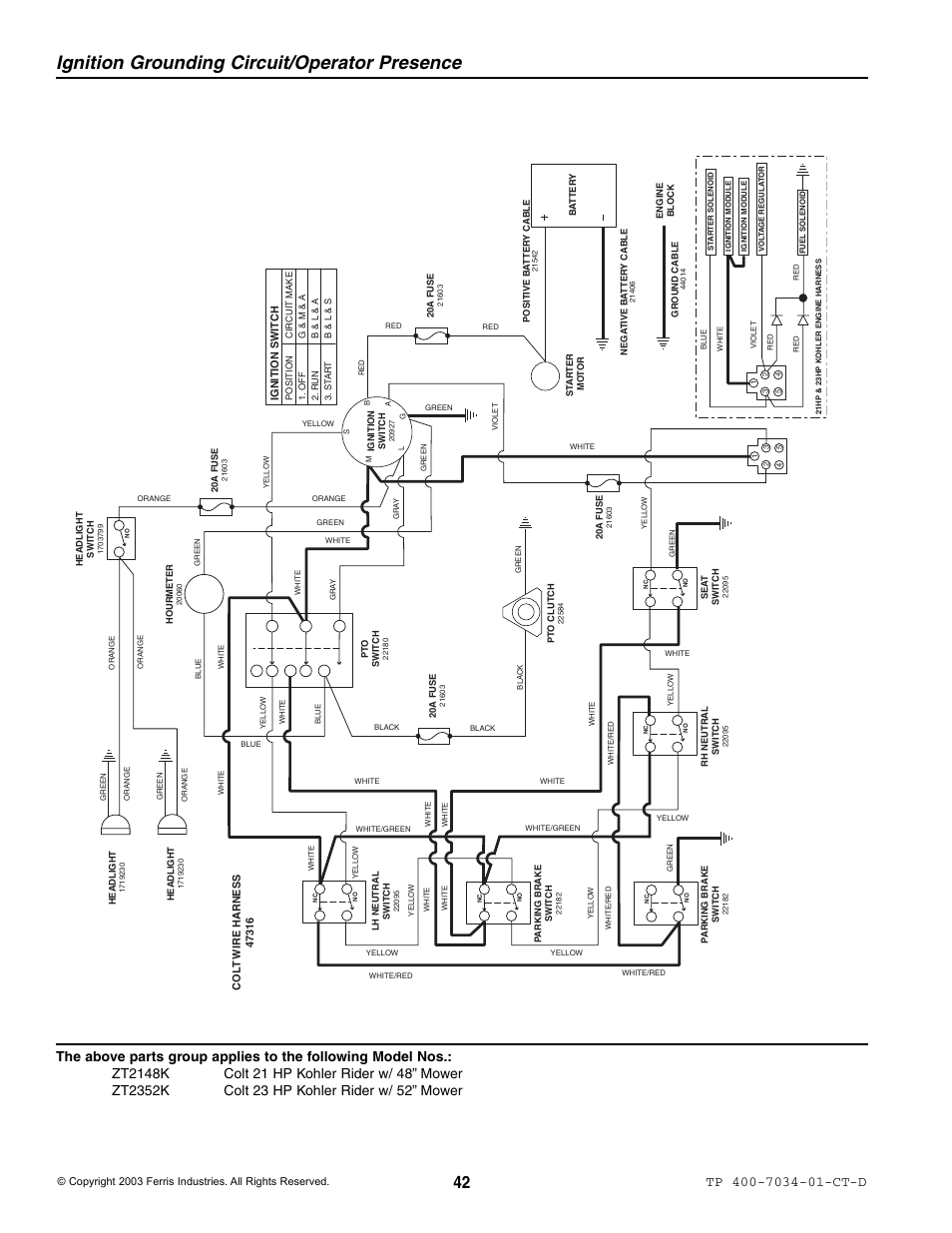 ignition grounding circuit operator presence simplicity zt2148b ignition grounding circuit operator presence simplicity zt2148b user manual page 48 63