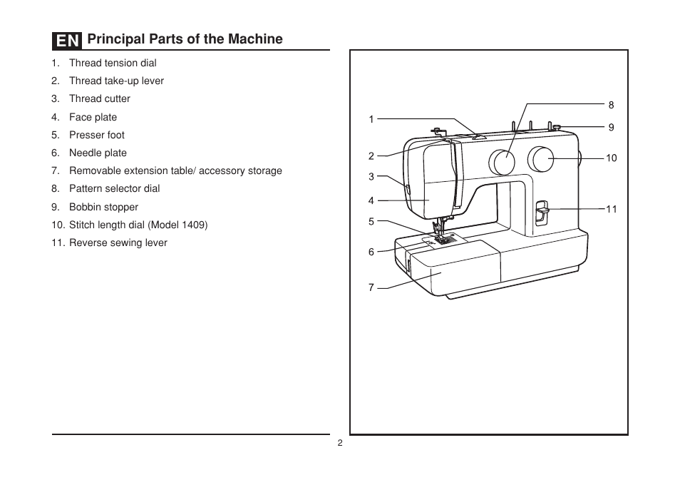 SINGER 40 User Manual Page 40 40 Also For 14040 PROMISE Impressive White 1409 Sewing Machine Manual