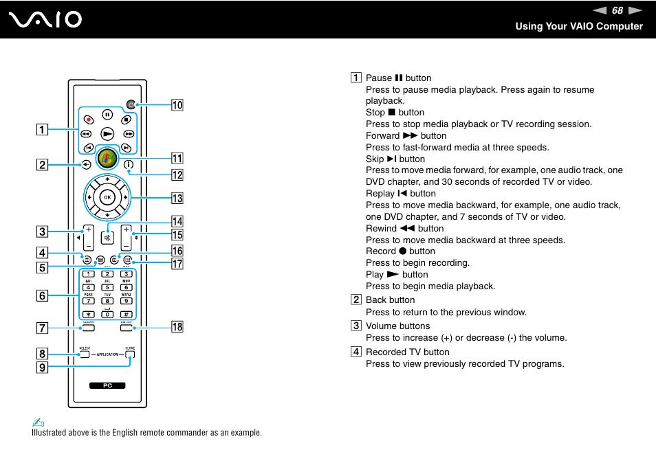 sony vaio v g c lt 2 0 user manual page 68 197 original mode rh manualsdir com User Manual PDF User Manual PDF