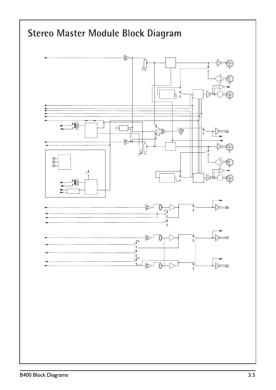 SoundCraft B400 User Manual   Page 25 / 60