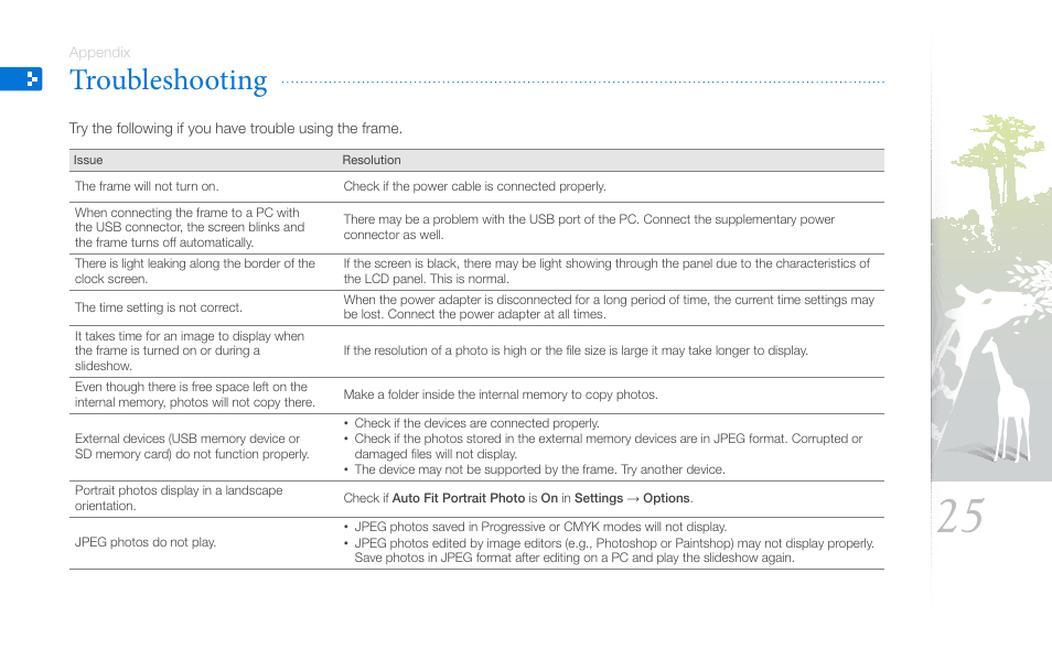 Troubleshooting | Samsung SPF-87H User Manual | Page 25 / 38