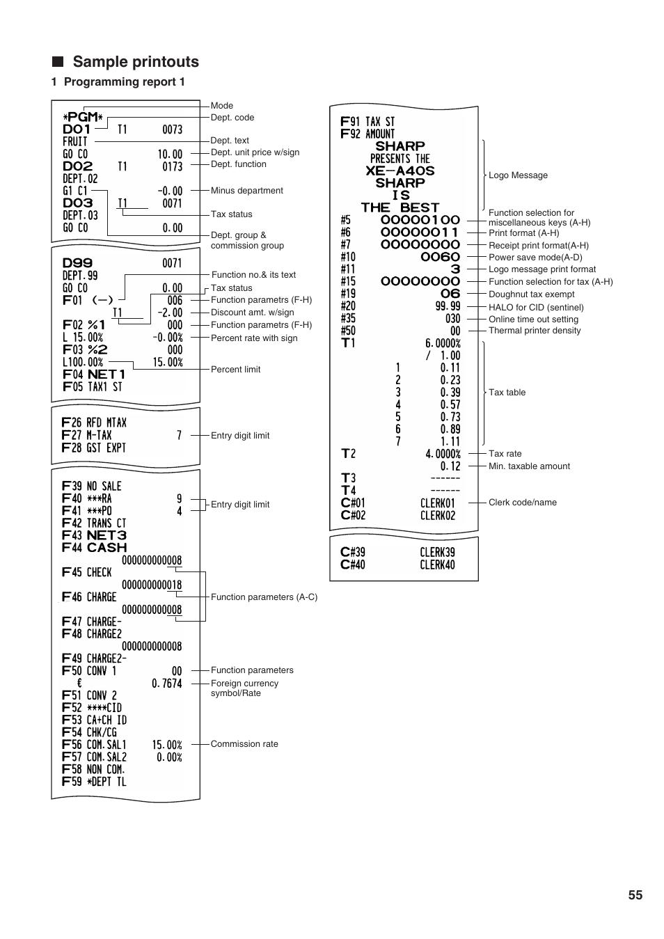 sample printouts sharp electronic cash register xe a40s user rh manualsdir com sharp xe-a40s manual KB Sharp 6525P5