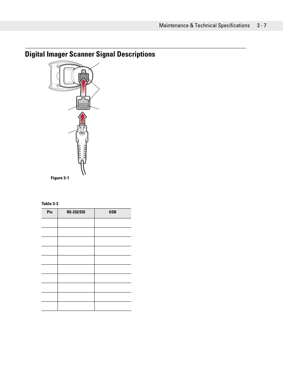 Digital Imager Scanner Signal Descriptions Digital Imager Scanner