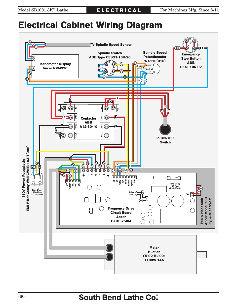 electrical cabinet wiring diagram, lathe | southbend ... south bend lathe wiring diagram #2