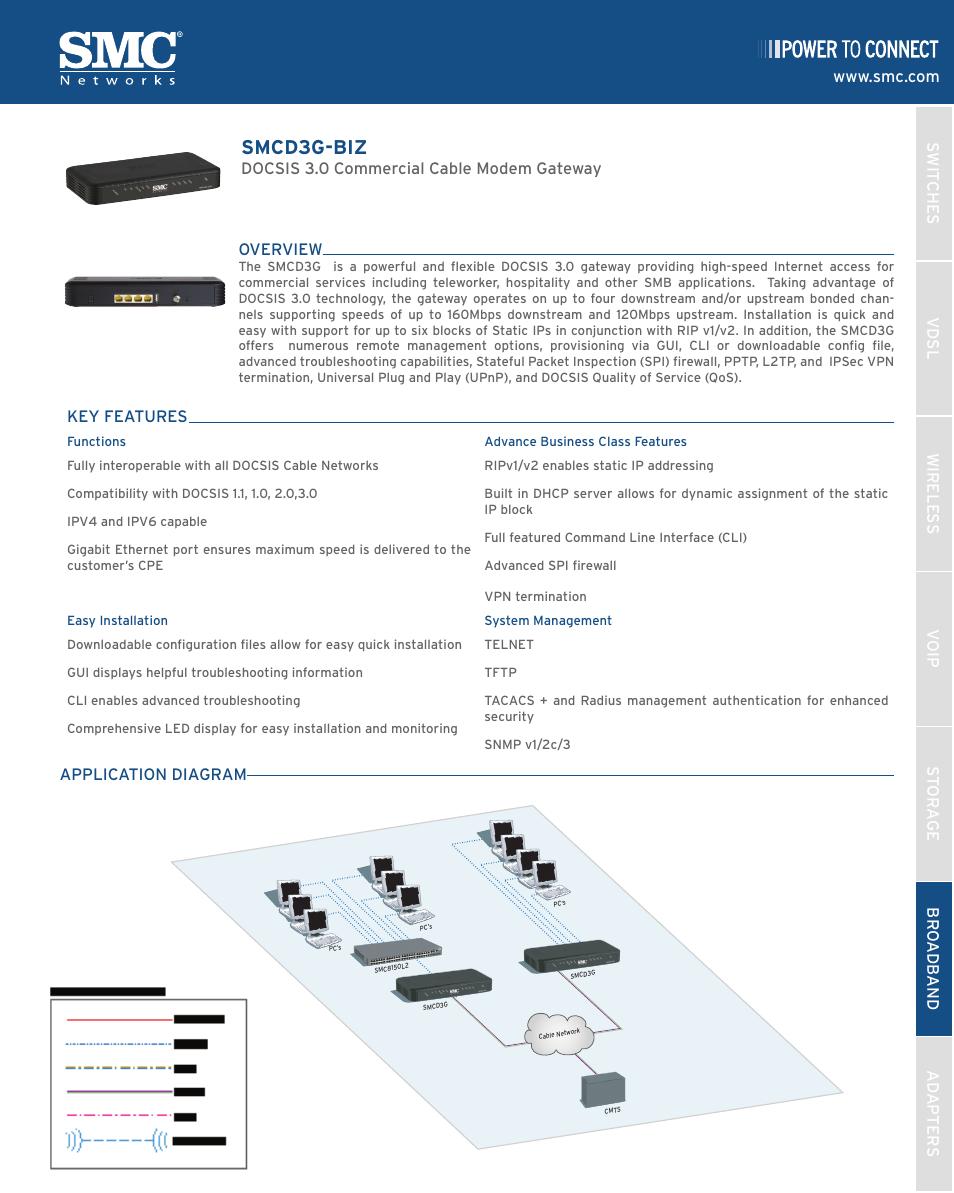 smc networks docsis 3 0 commercial cable modem gateway smcd3g biz user manual 2 pages Comcast Business Class Gateway SMC LED Comcast Business Class Gateway SMC LED
