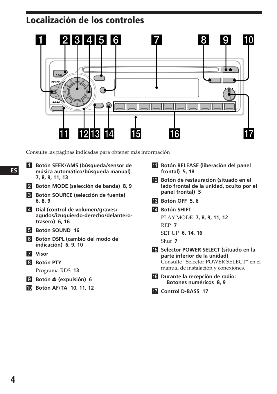 Controles Sony Cdx 4180r User Manual